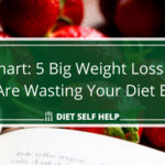 Get Smart: 5 Weight Loss Myths That Are Wasting Your Diet Efforts